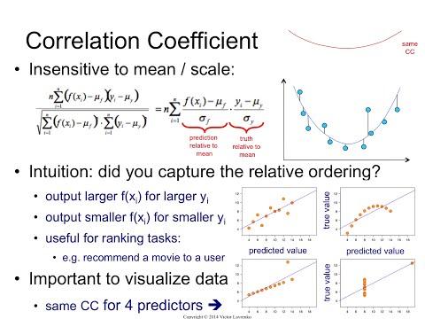 IAML8.22 Correlation coefficient