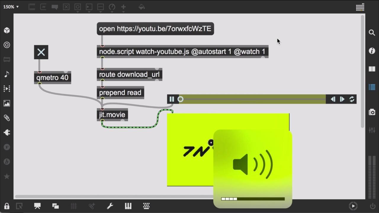 Znibble~ | Watch YouTube Videos