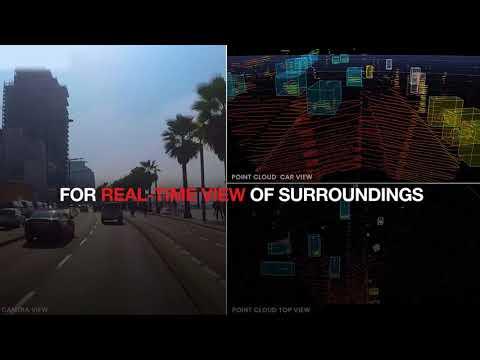 Magna LiDAR Innoviz Video