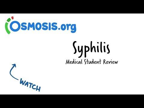 Syphilis | Clinical Presentation