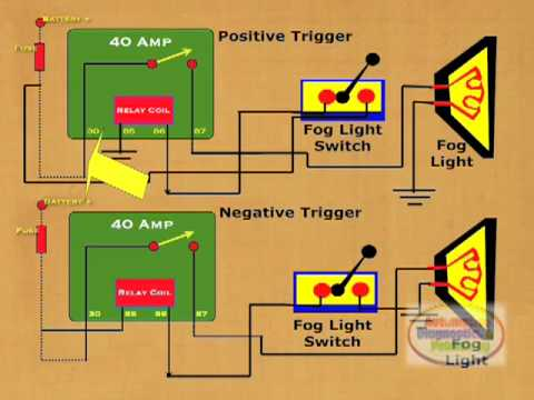 How to Wire Relay Fog Lights - YouTube Relay Output Wiring Diagrams For Volt Negitive on