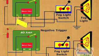 Isolated Loom Spot Lights Driving//Fog Lamps Wiring Kit for Ford KA