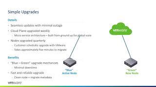 Easy Upgrades with Horizon Cloud on Microsoft Azure!