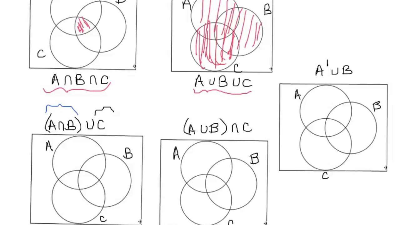 a union b c venn diagram porsche wiring diagrams 944 shading regions - youtube