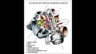 Turbo Compressor variável video aula funcionamento e regulagens - Variable Turbo Compressor