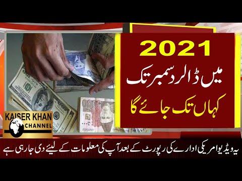 USD To PKR Forecast For 2021 In Urdu By Kaiser Khan