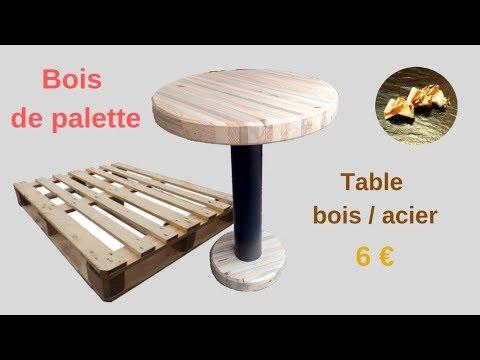 Fabrication table basse  bois de palette et acier Making A Coffee Table Out Of Pallets