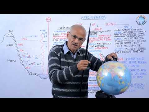 ⛈  PRECIPITATION ( Solid ) //   ☔ वर्षण ( ठोस ) - Part- 3 // By SS Ojha Sir // Geography Lectures