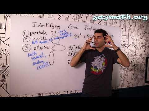 Algebra 2 – Identifying Conic Sections