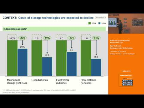 Commercialisation of energy storage - role of hydrogen