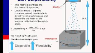 Classifying Flow Properties of Solids