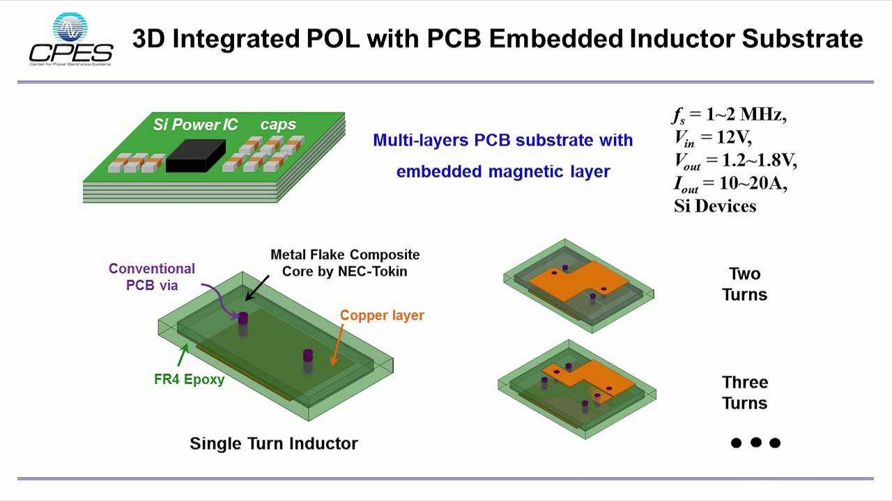 3d Integrated Pol Module With Pcb Embedded Inductor