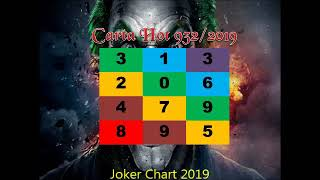 Gd Lotto Chart Prediction 19 Julai 2019 Kod 945 2019