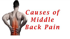 Middle Back Pain Causes | Middle Back Pain Treatment