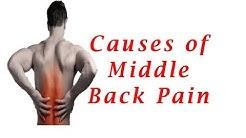 hqdefault - Back Pain Oxygen Deprivation