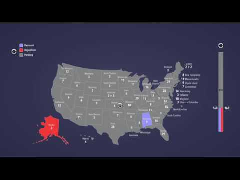 Tutorial - Map, Chart and Graph the US Presidential Election in FCP X