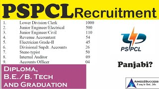 PSPCL Recruitment 2019 – Apply Online for 1798 LDC & JE & Other Posts