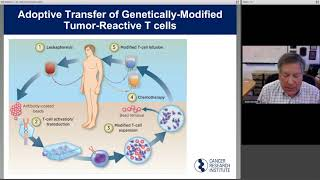 Advances in Genomics and Personalized Immunotherapy, with Robert D. Schreiber, Ph.D.