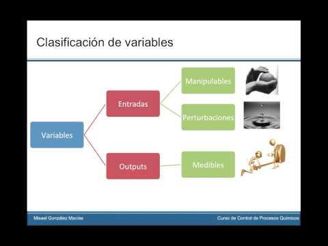 Lección 1: Objetivos de control y clasificación de variables