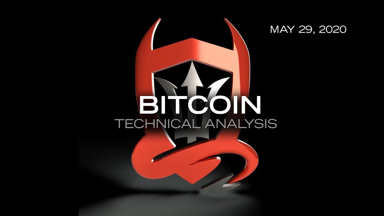 Bitcoin Technical Analysis (BTC/USD) : It's a Matter of Degree... 4