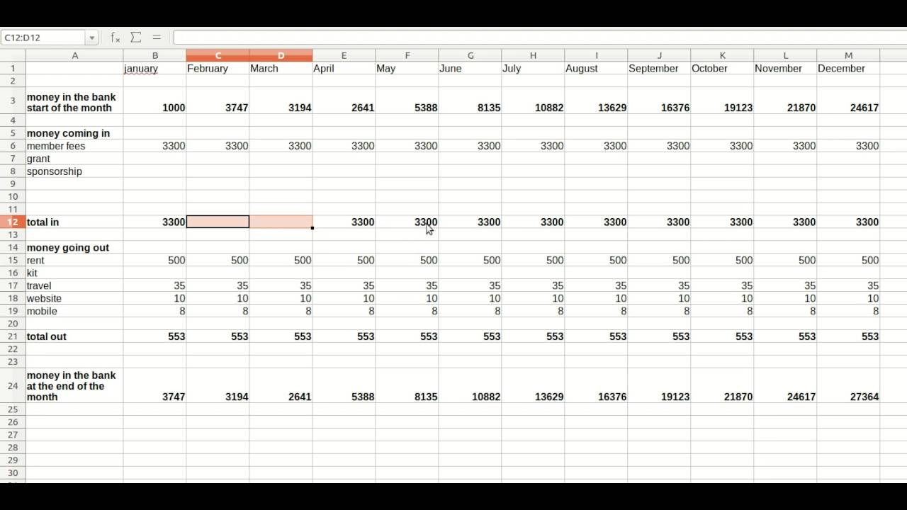 Measuring Forecast Accuracy – An Introduction to Performance Analysis