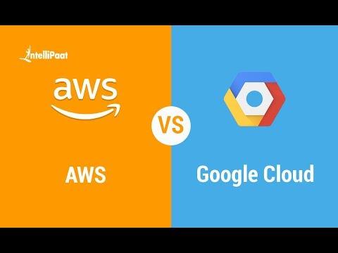Cloud trading vs platform