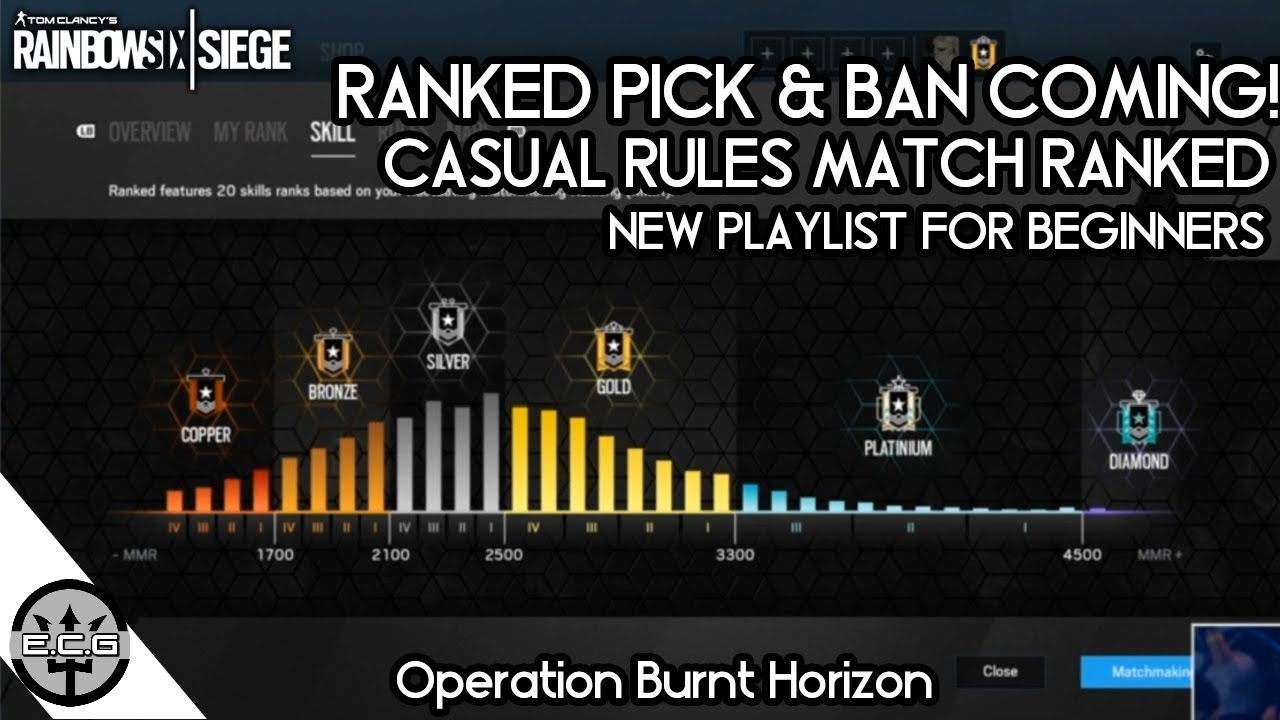R6 Year 4 Changes Part 2 - All New Features coming! Ranked Pick & Ban + More