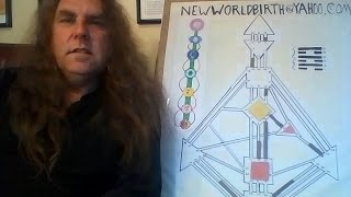 New World Birth - Neutrino Forecast for 07-26-15 to 08-01-15 – Retreat and the Alpha