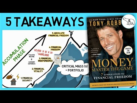 MONEY MASTER THE GAME (BY TONY ROBBINS)