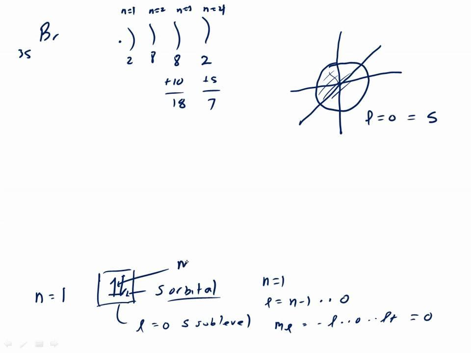 Orbital Diagram of Br part I  YouTube