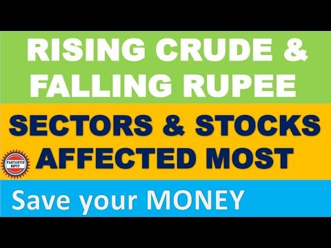 Save your Money - know which companies affected by rising crude & falling rupee | Fantastic Nifty