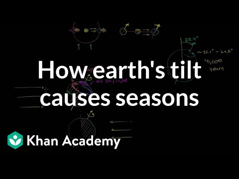 How earth's tilt causes seasons | Cosmology & Astronomy | Kh