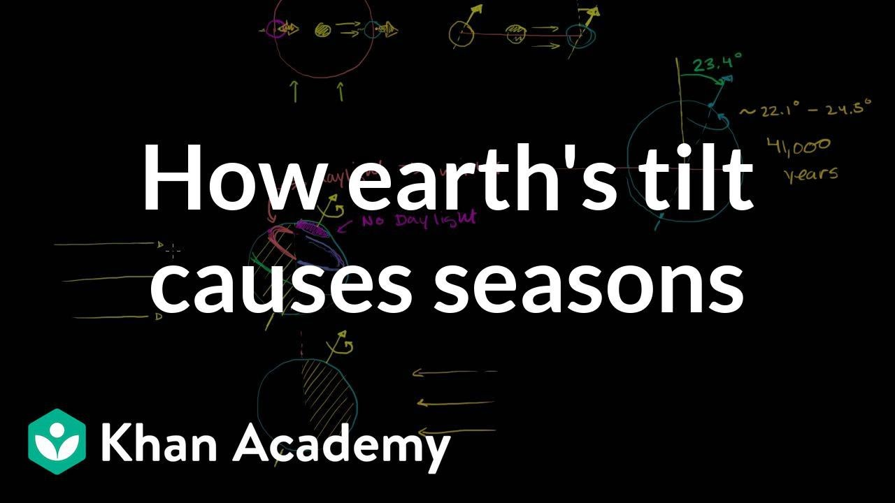 How Earth's tilt causes seasons (video)   Khan Academy [ 720 x 1280 Pixel ]