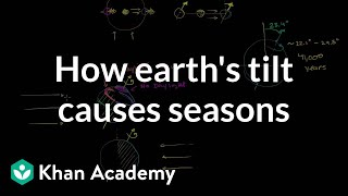 How earth's tilt causes seasons | Cosmology & Astronomy | Khan Academy