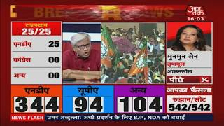 Election Results LIVE | Ashutosh: This Victory Belongs To Modi And His Charisma