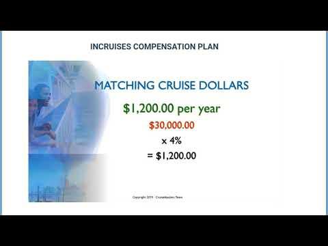 InCruises Compensation Explained