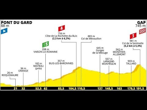 Tour de france stage 17 betting preview udinese-atalanta betting expert basketball