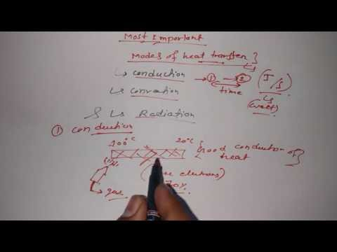 Modes of Heat Transfer (Conduction, Convection & Radiation) HMT Tutorial- 3