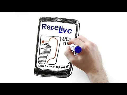Racelive by Traxmeet