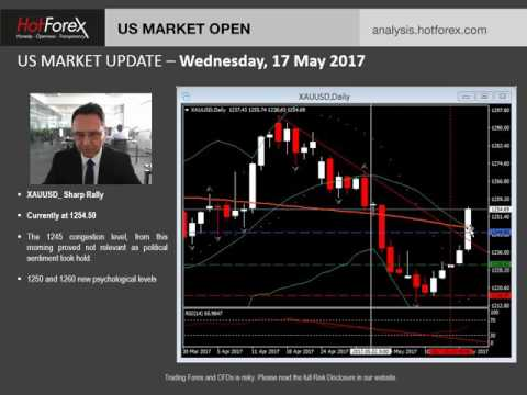 US Market Update | May 17, 2017