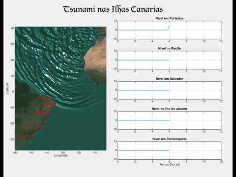 Tsunami gerado pelo vulcão Cumbre Vieja, Ilhas Canárias.