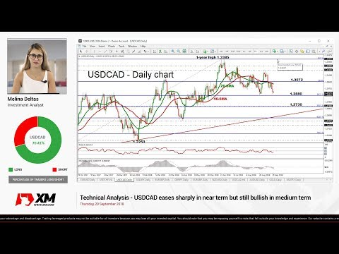 Technical Analysis: 20/09/18 - USDCAD eases sharply in near term but still bullish in medium term