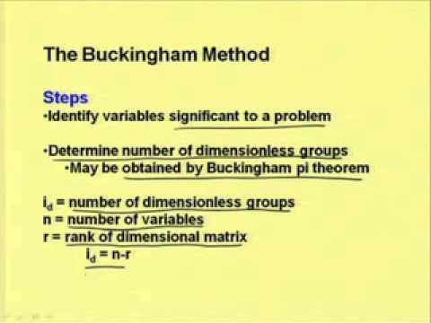 Mod-02 Lec-02 Dimensionless Groups and Co-relations for Convective