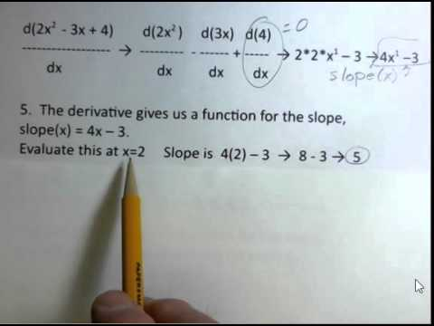 Derivative of Linear and Quadratic Functions and Slope