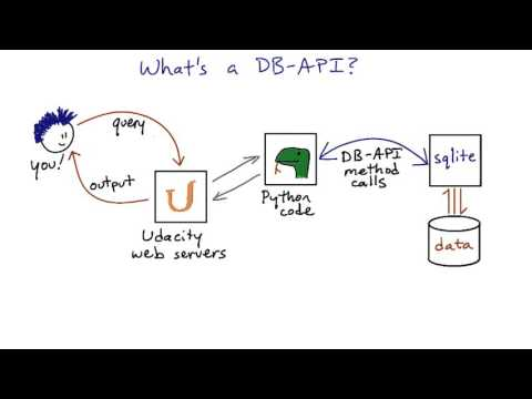 What's a DB-API