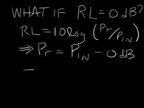 Insertion loss and return loss explained