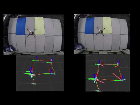 Dynamic System Identification, and Control for a cost effective open-source VTOL MAV by aslteam on YouTube