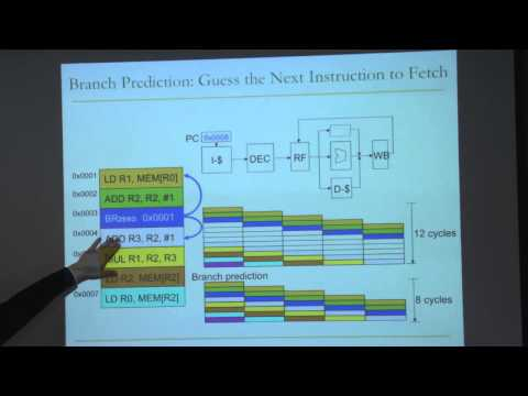 Lecture 9. Branch Handling and Branch Prediction - CMU - Computer Architecture 2014 - Onur Mutlu