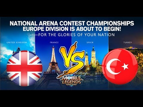 [✔️LİVE] Turkey vs United Kingdoom - Türkiye vs İngiltere | National Arena Contest Championships