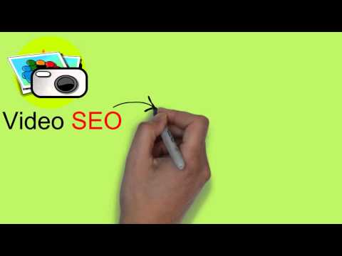 Video SEO Marketing .SEO Houston . B2B Marketing Houston. SEO Texas .B2B SEO.
